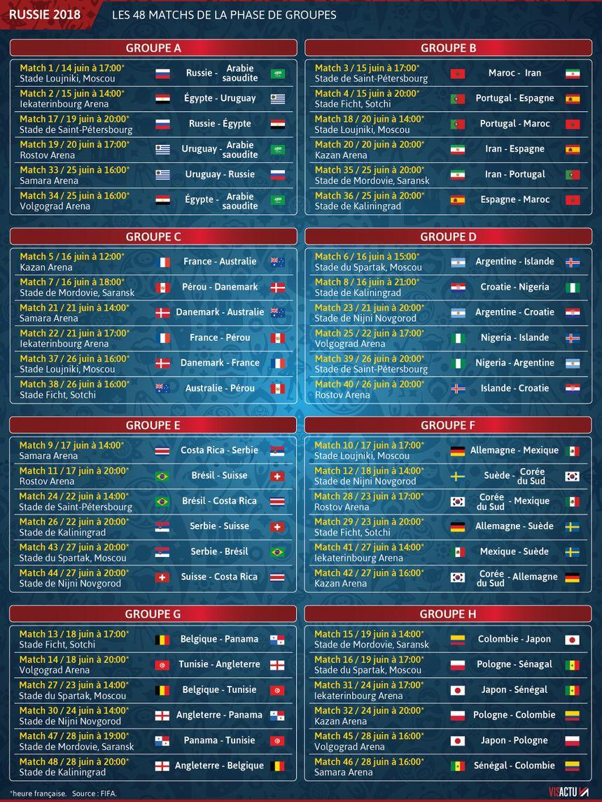 R sultats des matchs de la coupe du monde 2018 resto - Resultat foot eliminatoire coupe du monde ...