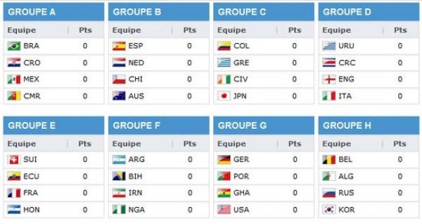 R sultats des matchs de la coupe du monde 2014 resto tlmp paris club montparnasse - Resultats coupe du monde classement ...