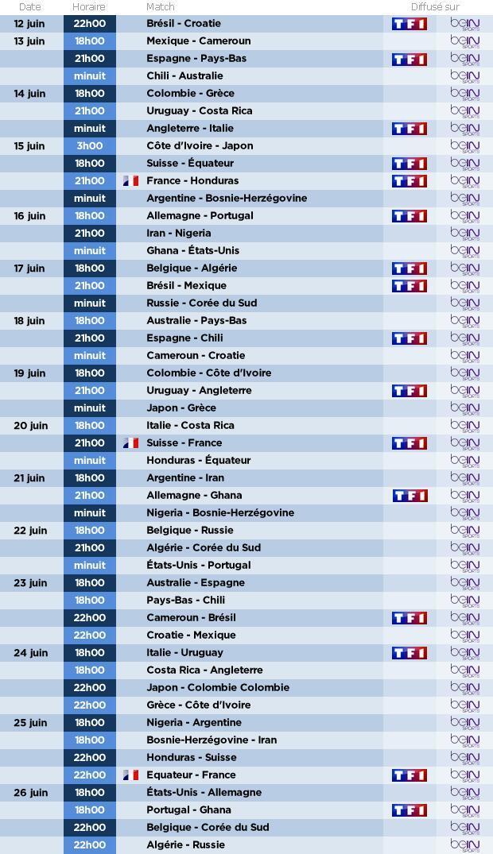 Calendrier Des Matchs Du Mondial